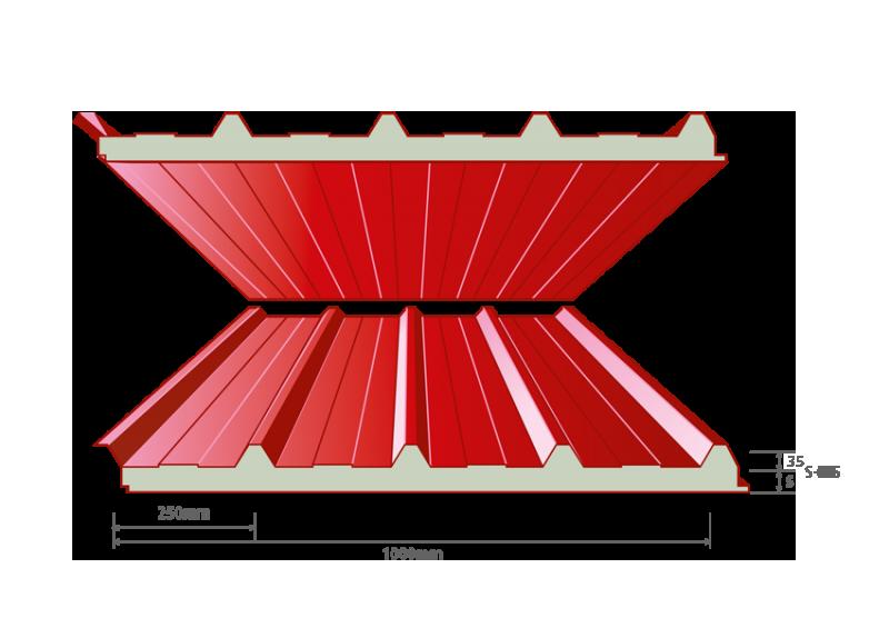 sandviç panel